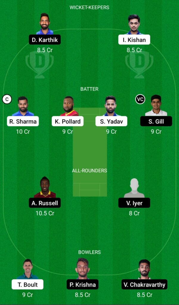 IPL 2021- MI vs KKR Dream11 Prediction, Fantasy Cricket Tips, Dream11 Team