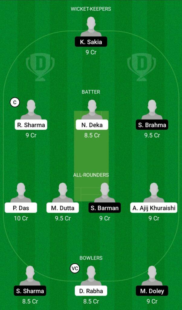 MTI vs SBC Dream11 Prediction, Fantasy Cricket Tips, Dream11 Team, BYJU'S Assam T20 2021