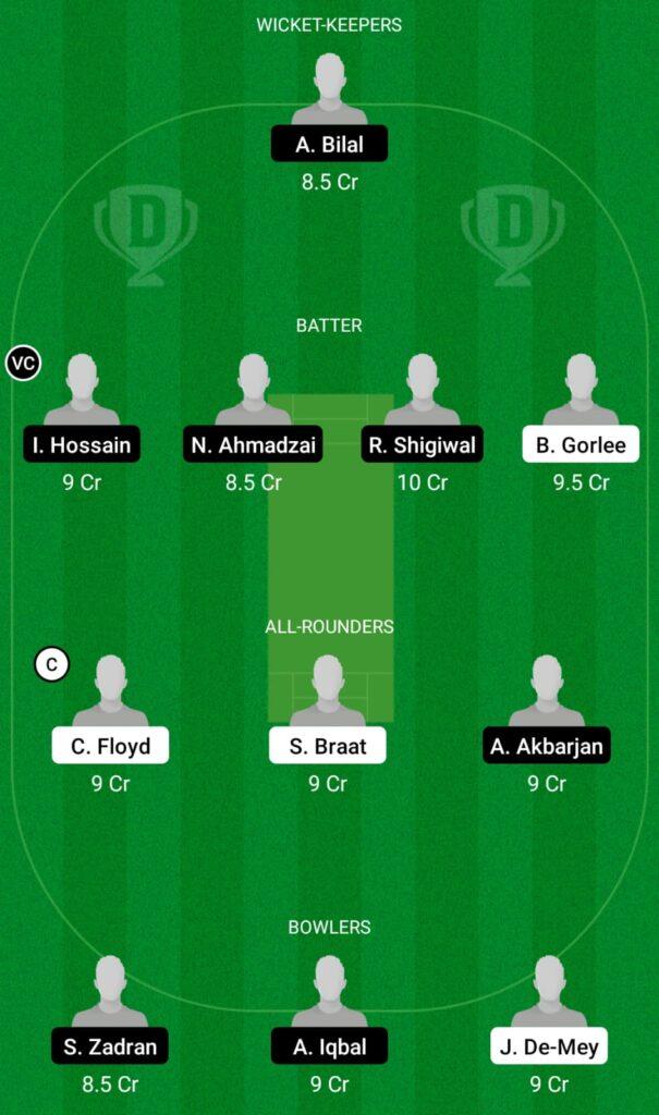 NED-XI vs AUT Dream11 Prediction, Fantasy Cricket Tips, Dream11 Team, ECC T10 2021