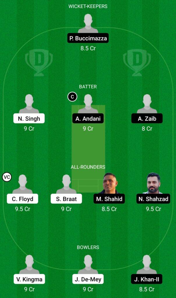 NED-XI vs POR Dream11 Prediction, Fantasy Cricket Tips, Dream11 Team, ECC T10 2021
