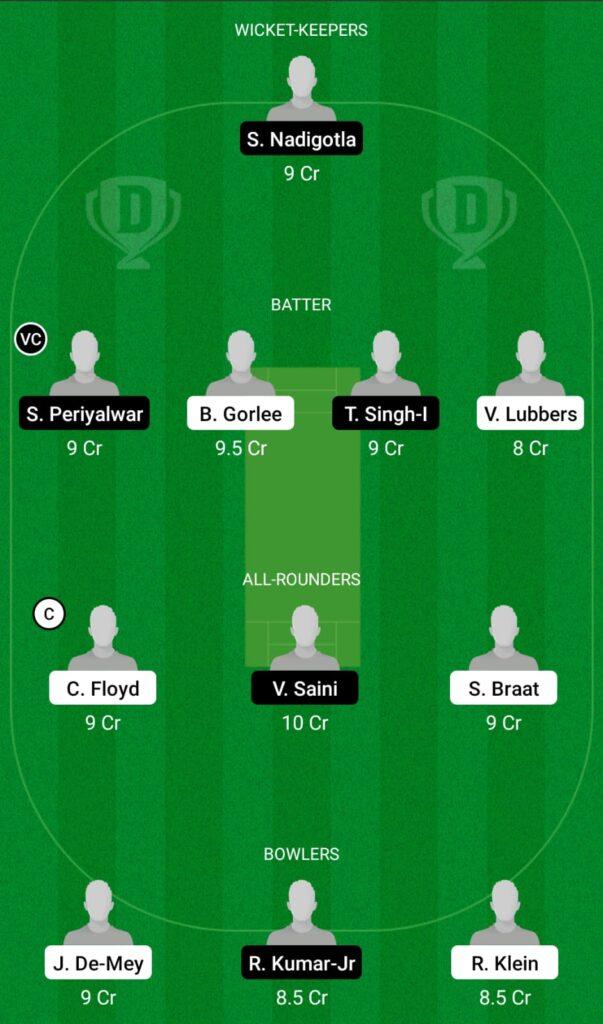 NED-XI vs ROM Dream11 Prediction, Fantasy Cricket Tips, Dream11 Team, ECC T10 2021