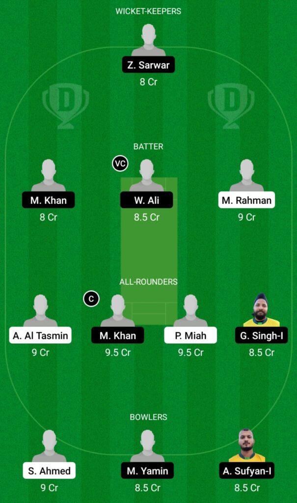 NFCC vs CYM Dream11 Prediction, Fantasy Cricket Tips, Dream11 Team, ECS T10 Cyprus 2021