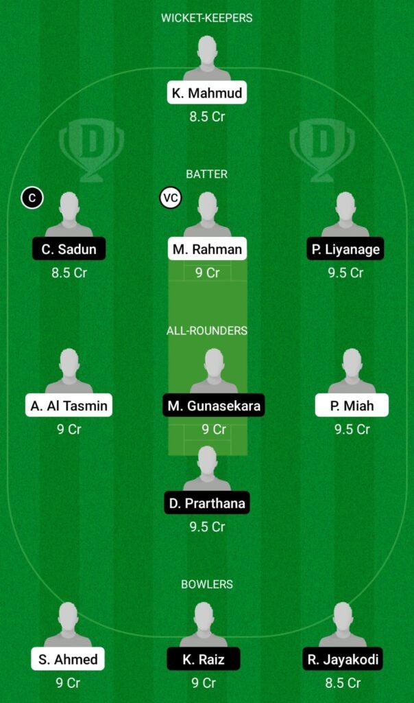 NFCC vs SLL Dream11 Prediction, Fantasy Cricket Tips, Dream11 Team, ECS T10 Cyprus 2021