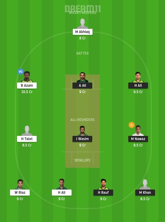 NOR vs CEP Dream11 Prediction, Fantasy Cricket Tips, Dream11 Team, National T20 Cup 2021