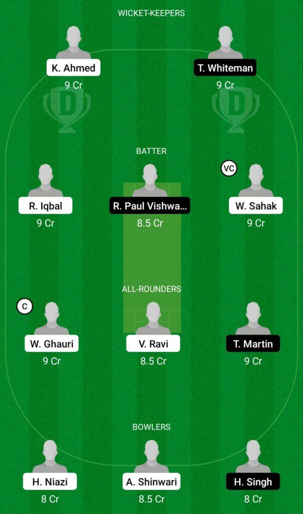 NOR vs LUX Dream11 Prediction, Fantasy Cricket Tips, Dream11 Team, ECC T10 2021