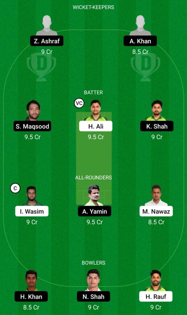 NOR vs SOP Dream11 Prediction, Fantasy Cricket Tips, Dream11 Team, National T20 Cup 2021