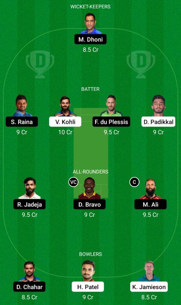 IPL 2021- RCB vs CSK Dream11 Prediction, Fantasy Cricket Tips, Dream11 Team