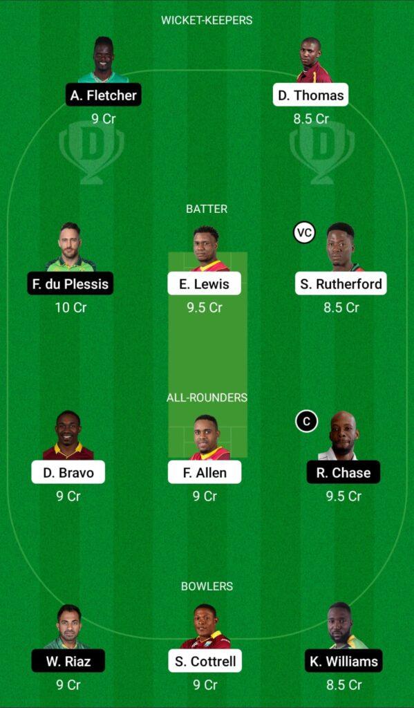 CPL 2021- SKN vs SLK Dream11 Prediction, Fantasy Cricket Tips, Dream11 Team