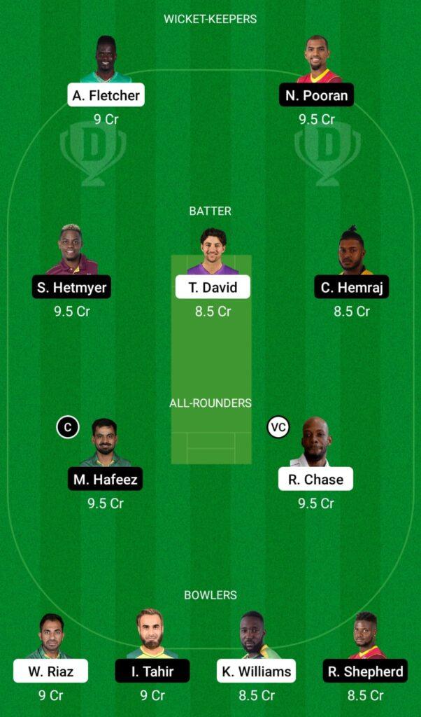 CPL 2021- SLK vs GUY Dream11 Prediction, Fantasy Cricket Tips, Dream11 Team