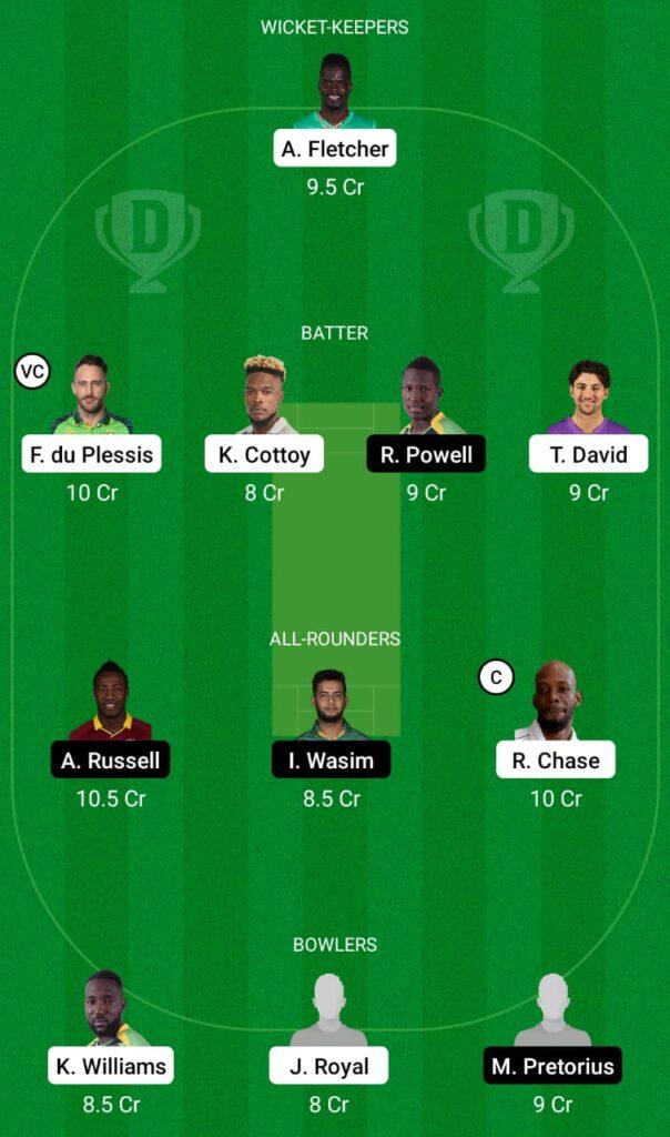 CPL 2021- SLK vs JAM Dream11 Prediction, Fantasy Cricket Tips, Dream11 Team