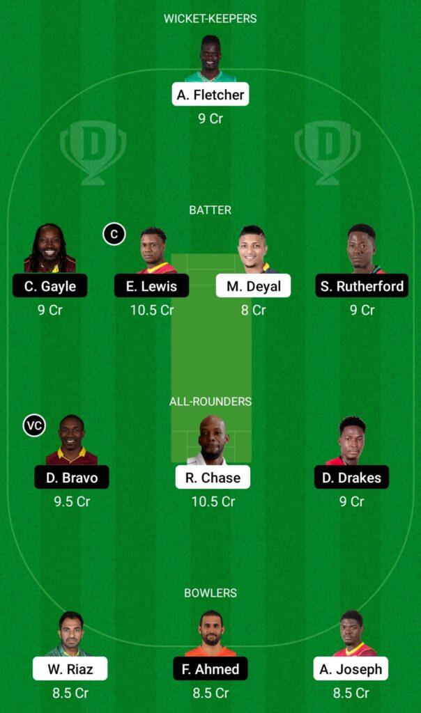 CPL 2021- SLK vs SKN Dream11 Prediction, Fantasy Cricket Tips, Dream11 Team