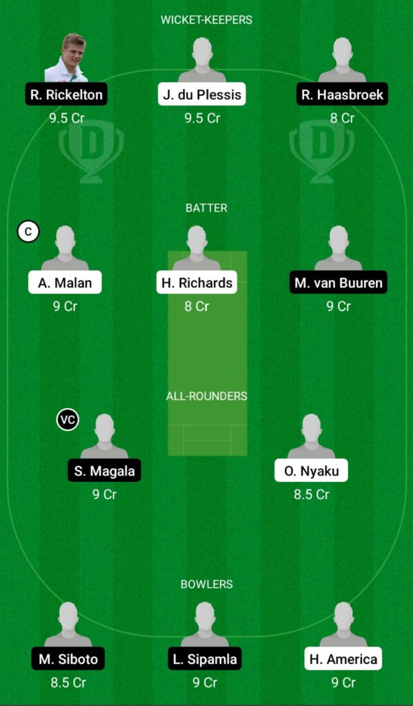 SWD vs HL Dream11 Prediction, Fantasy Cricket Tips, Dream11 Team, CSA Provincial T20 Cup 2021
