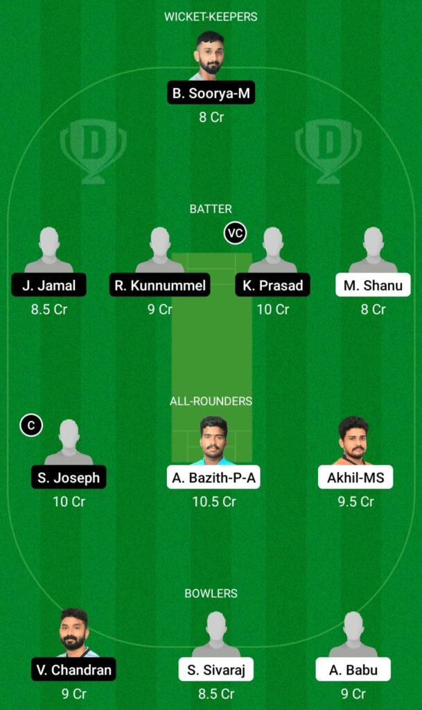 TRC vs MTC Dream11 Prediction, Fantasy Cricket Tips, Dream11 Team, Kerala Club Championship 2021