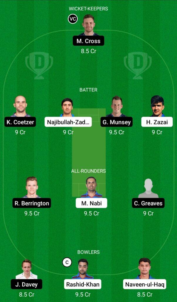 AFG vs SCO Dream11 Prediction, Fantasy Cricket Tips, Dream11 Team, ICC T20 World Cup, 2021