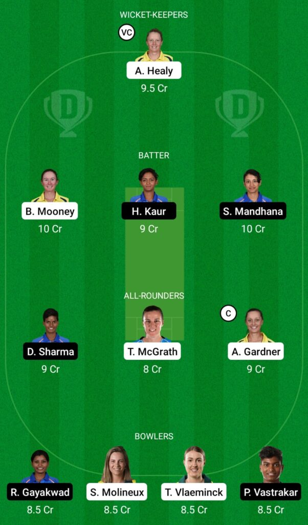 AU-W vs IN-W Dream11 Prediction, Fantasy Cricket Tips, Dream11 Team, India Women Tour of Australia 2021