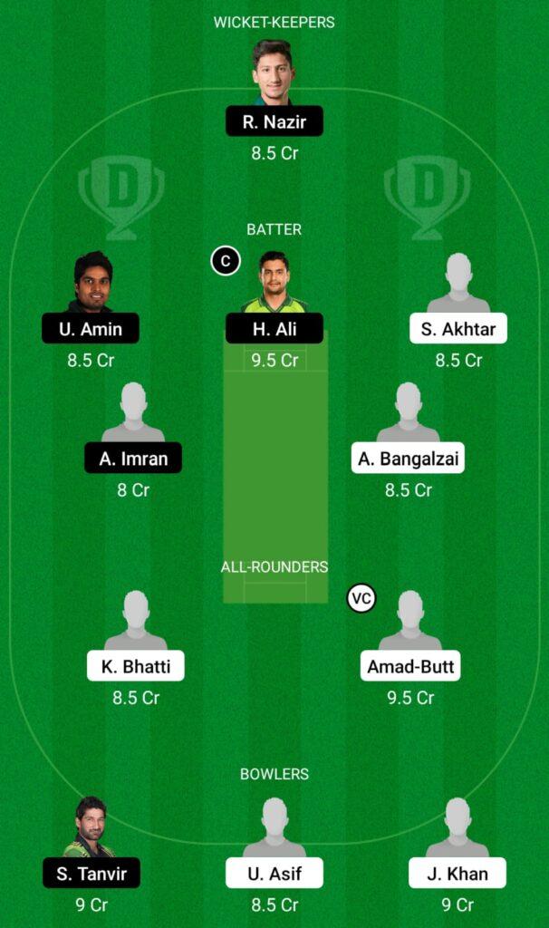 BAL vs NOR Dream11 Prediction, Fantasy Cricket Tips, Dream11 Team, National T20 Cup 2021