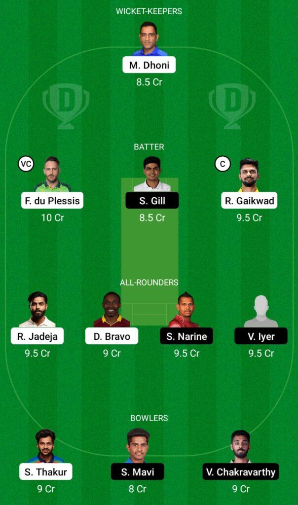 IPL 2021- CSK vs KKR Dream11 Prediction, Fantasy Cricket Tips, Dream11 Team
