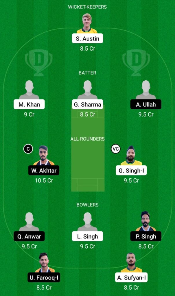 CYM vs BCP Dream11 Prediction, Fantasy Cricket Tips, Dream11 Team, ECS T10 Cyprus 2021