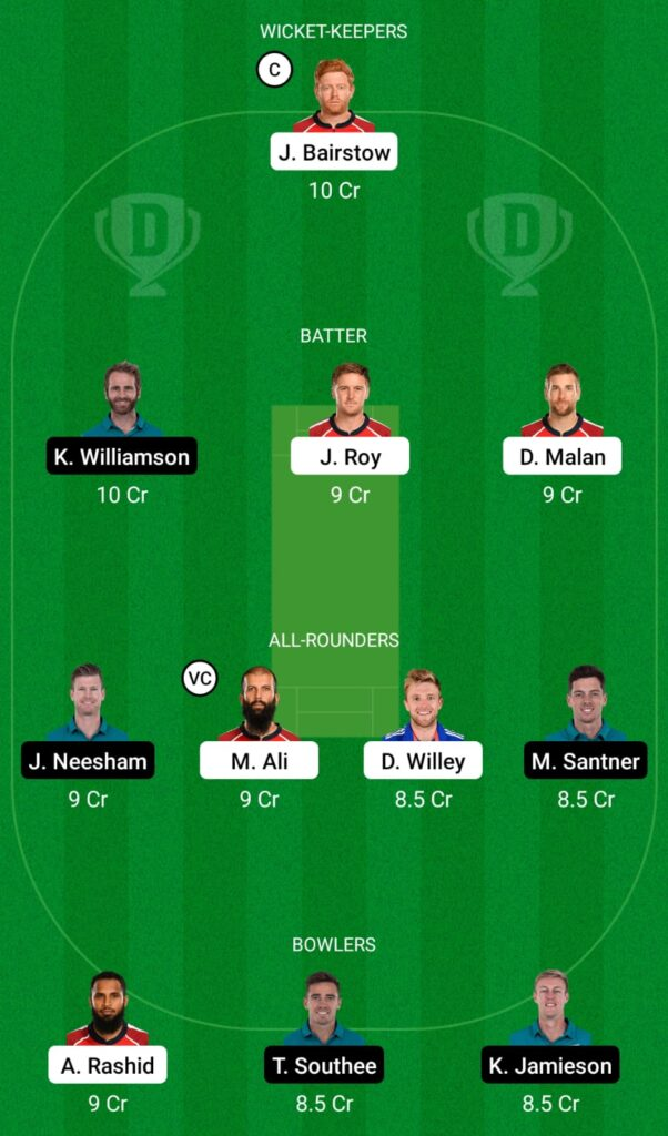ENG vs NZ Dream11 Prediction, Fantasy Cricket Tips, Dream 11 Team, ICC T20 World Cup Warm-up Matches, 2021