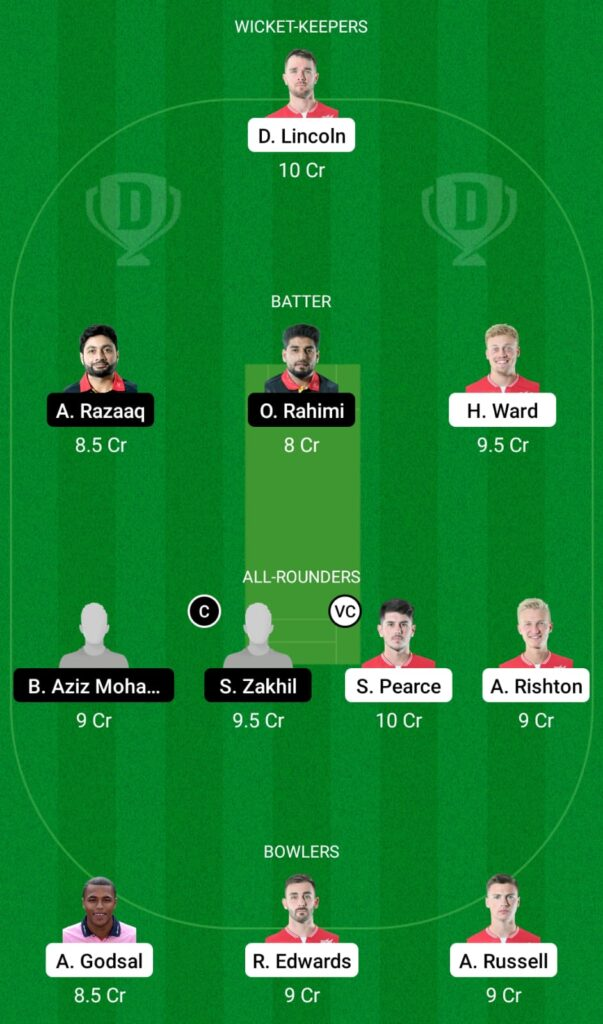 ENG XI vs BEL Dream11 Prediction, Fantasy Cricket Tips, Dream11 Team, Playing XI, Pitch Report and Injury Update- ECC T10 2021