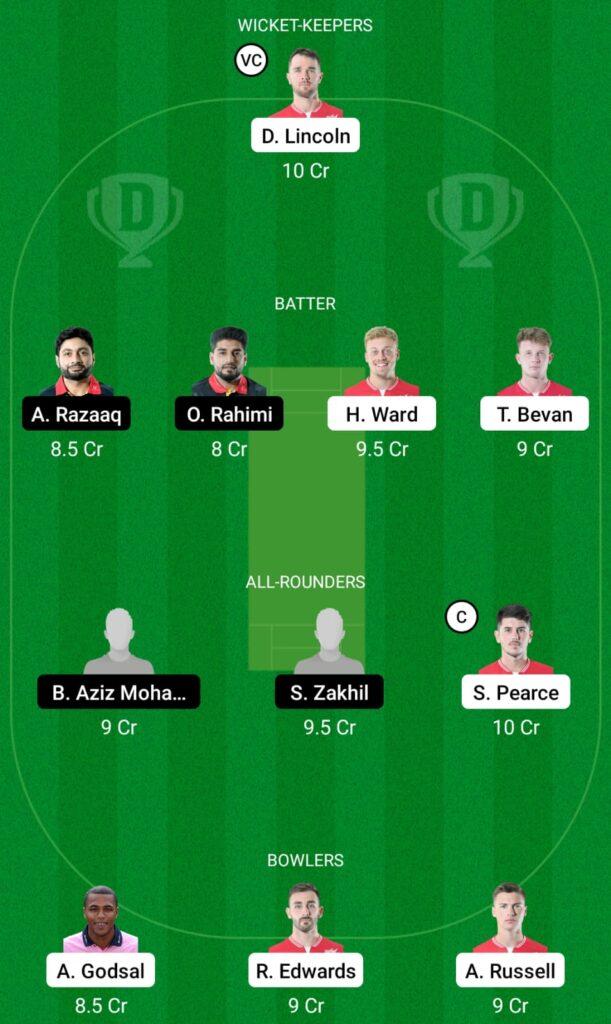 ENG XI vs BEL Dream11 Prediction, Fantasy Cricket Tips, Dream11 Team, ECC T10 2021