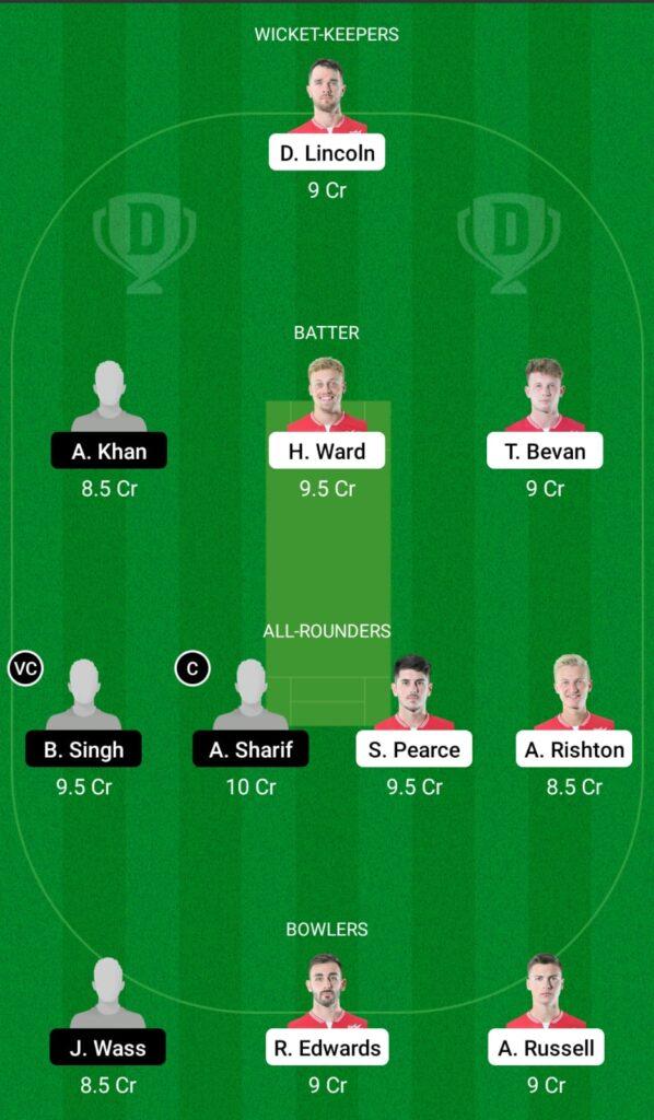 ENG XI vs ITA Dream11 Prediction, Fantasy Cricket Tips, Dream11 Team, ECC T10 2021