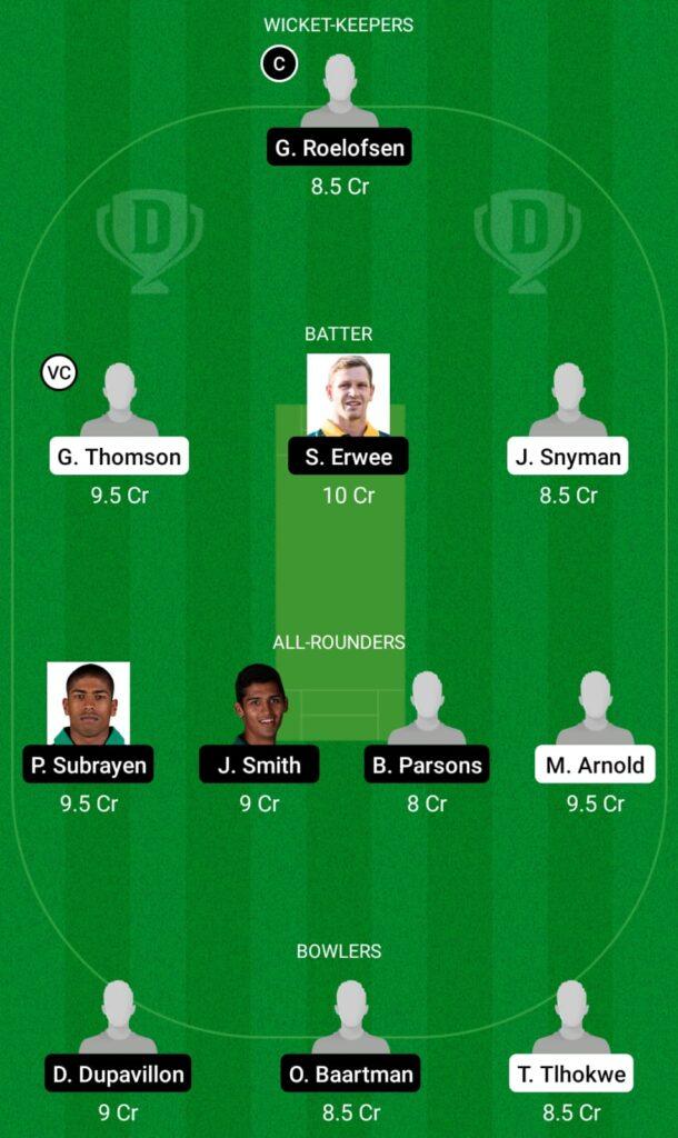 ES vs DOL Dream11 Prediction, Fantasy Cricket Tips, Dream11 Team, CSA Provincial T20 Cup 2021