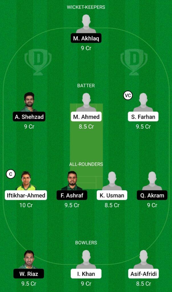 KHP vs CEP Dream11 Prediction, Fantasy Cricket Tips, Dream11 Team, National T20 Cup 2021