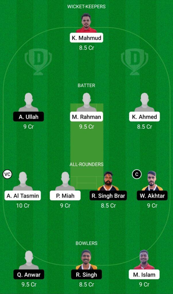 NFCC vs BCP Dream11 Prediction, Fantasy Cricket Tips, Dream11 Team, ECS T10 Cyprus 2021