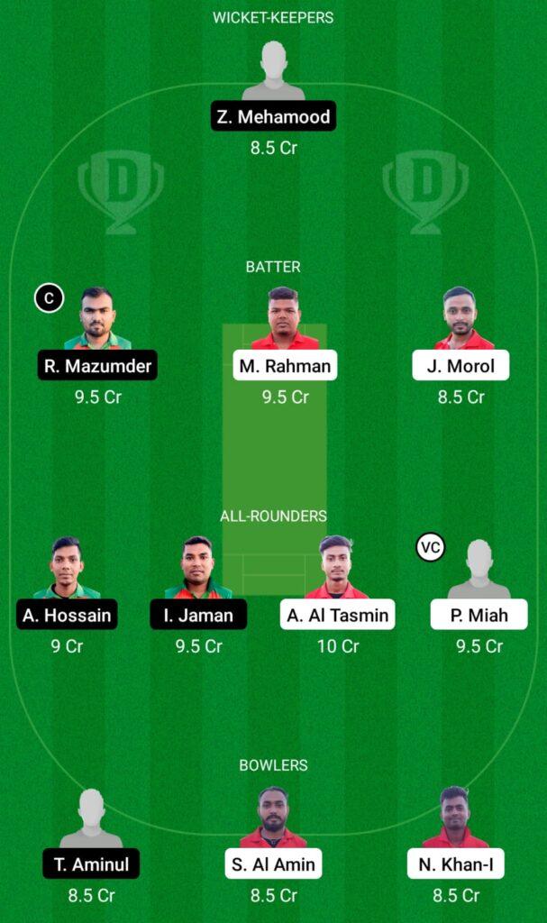 NFCC vs NCT Dream11 Prediction, Fantasy Cricket Tips, Dream11 Team, ECS T10 Cyprus 2021