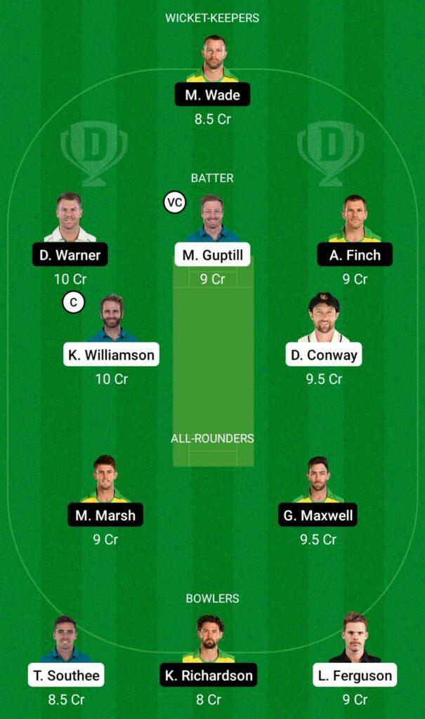 NZ vs AUS Dream11 Prediction, Fantasy Cricket Tips, Dream11 Team, ICC T20 World Cup Warm-up Matches, 2021