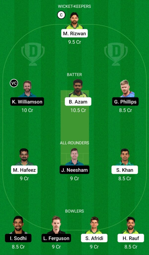 PAK vs NZ Dream11 Prediction, Fantasy Cricket Tips, Dream11 Team, ICC T20 World Cup, 2021