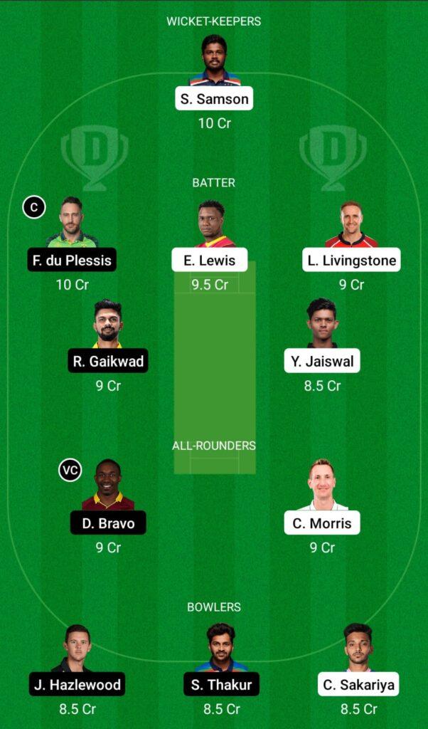 IPL 2021- RR vs CSK Dream11 Prediction, Fantasy Cricket Tips, Dream11 Team