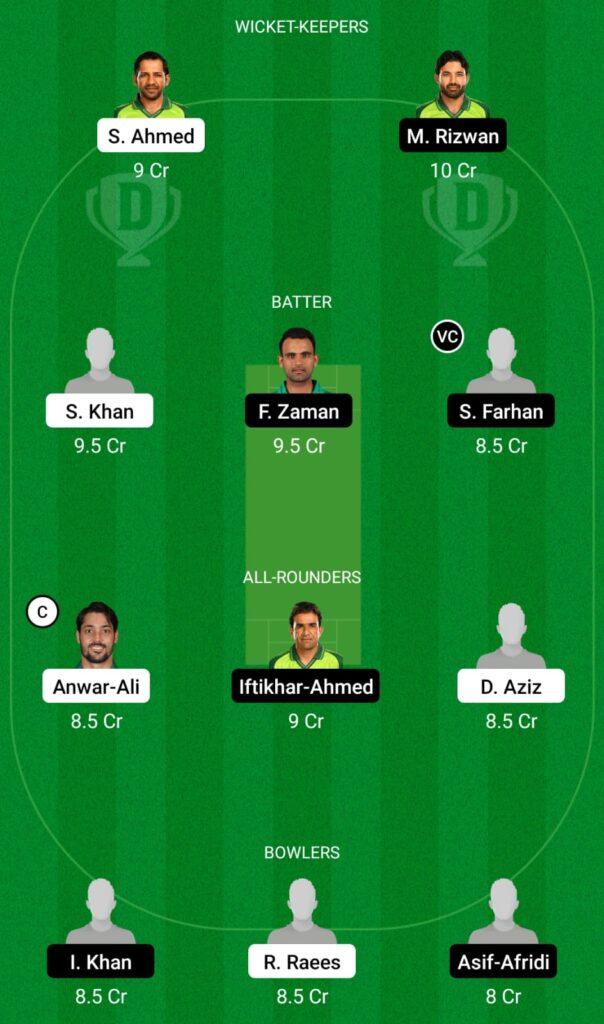SIN vs KHP Dream11 Prediction, Fantasy Cricket Tips, Dream11 Team, National T20 Cup 2021