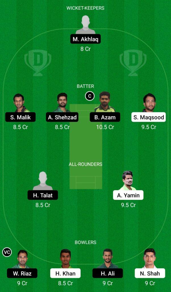SOP vs CEP Dream11 Prediction, Fantasy Cricket Tips, Dream11 Team, National T20 Cup 2021